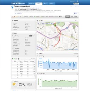 Sunset Way Run 7km 56:48 Garmin Analysis