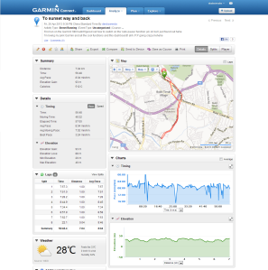 Sunset Way Run 7km 56:48 Garmin Analysis