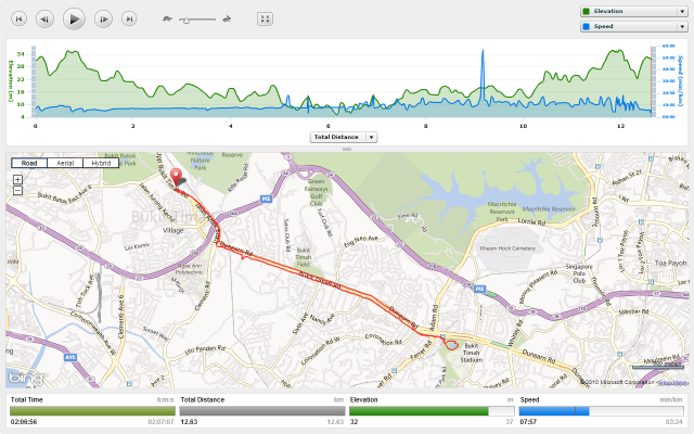 1 May 2013 Route to Botanical Gardens