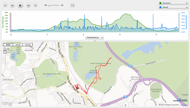 bukit timah hill trail..crazy elevations